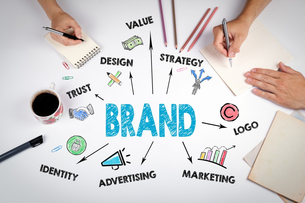 Builds Brand Identity and Trust