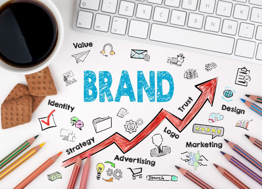 Evaluate the Brand